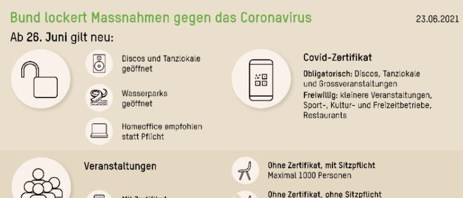 Coronavirus: Regeln Sowie Auswirkungen Auf Den Integrationsbereich